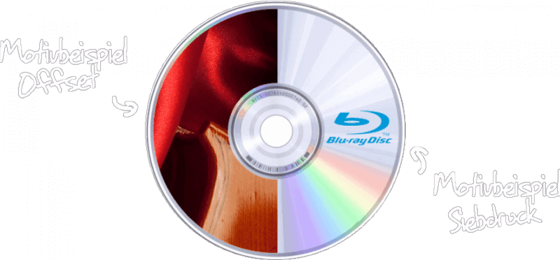 Blu-ray Produktion Labeldruck